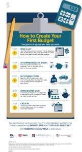 advice-family-createfirstbudget-caregiver